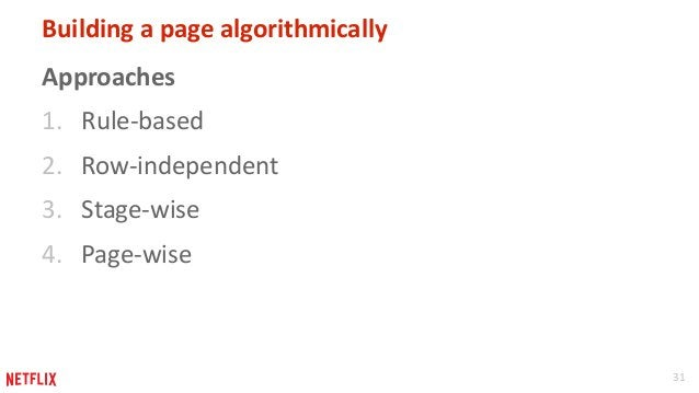 31  Building a page algorithmically  Approaches  1. Rule-based  2. Row-independent  3. Stage-wise  4. Page-wise