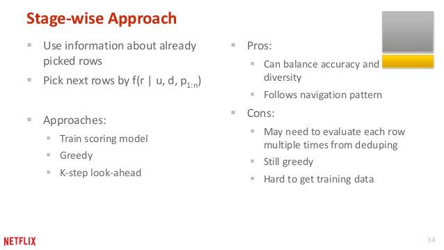 34  Stage-wise Approach   Use information about already  picked rows   Pick next rows by f(r   u, d, p1:n)   Approaches...