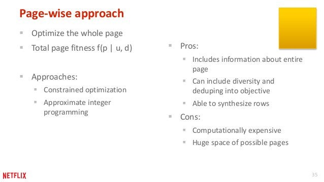 35  Page-wise approach   Optimize the whole page   Total page fitness f(p   u, d)   Approaches:   Constrained optimiza...