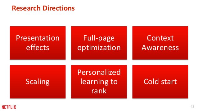 43  Research Directions  Presentation  effects  Full-page  optimization  Context  Awareness  Scaling  Personalized  learni...