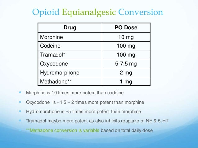Metric Tire Conversion Chart >> Opioid Conversion Chart Canada - Opioid conversion table wiki brokeasshome com - ayUCar.com