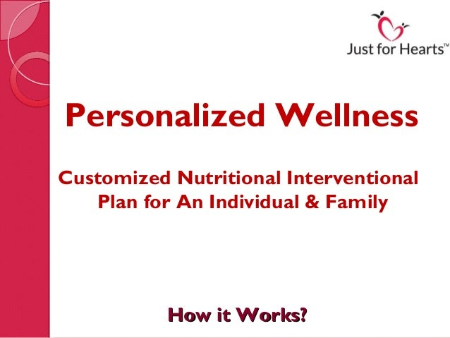 Personalized WellnessCustomized Nutritional Interventional   Plan for An Individual & Family           How it Works?