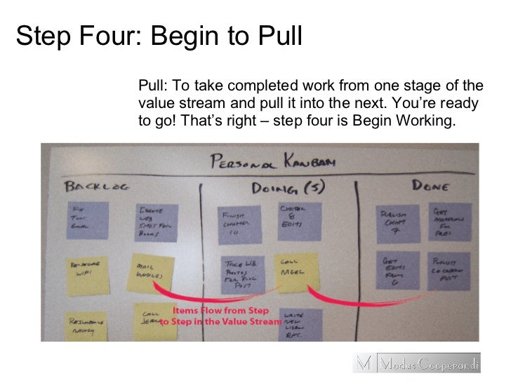 Step Four: Begin to Pull          Pull: To take completed work from one stage of the          value stream and pull it int...