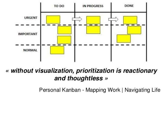 personal kanban mapping work navigating life pdf download