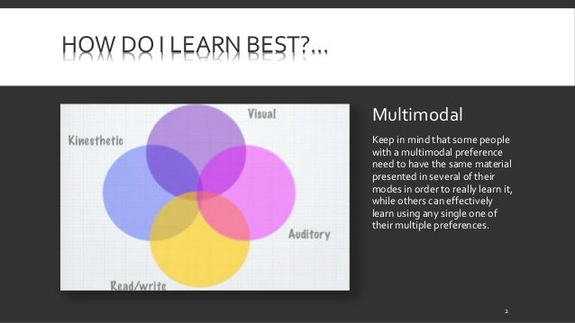 multimodal finding out styles