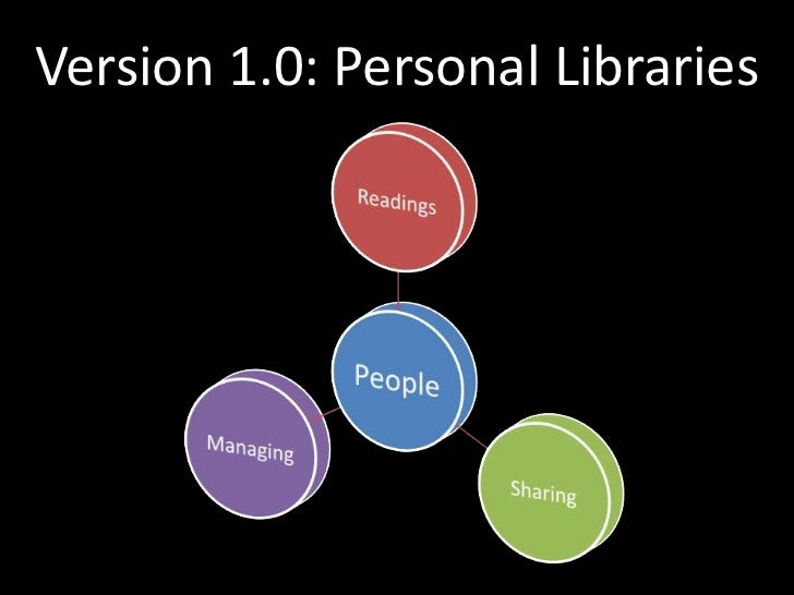 Version 1.0: Personal Libraries<br />