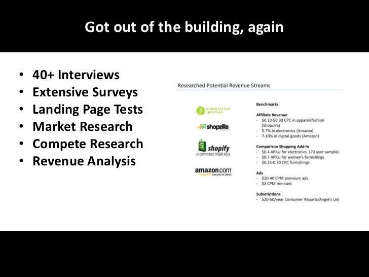 Usability Tests</li></li></ul><li>Got out of the building<br /><ul><li>100+ Interviews