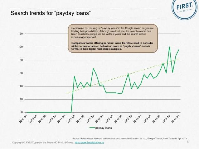 Bad credit personal loans in san antonio photo 4
