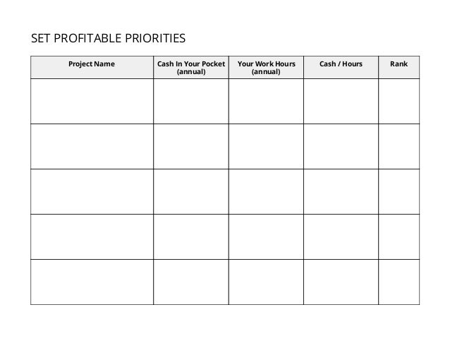 Project Prioritization By Profitability Template
