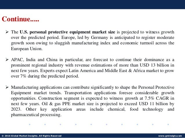 Personal Protective Equipment Market size, share, Industry