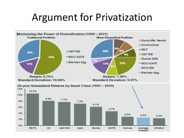 private payers plans and cdhp account types Write a 350- to 700-word response that familiarizes you with private payer plans and cdhp account types briefly list three to five main features for the following.