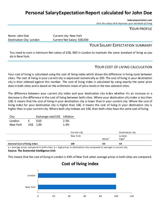 Perfect Salary Expectation Letter