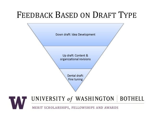 uw bothell personal statement Comprehensive information on admission at university of washington bothell, including admission requirements and deadlines, early and regular admission rates, gpas and test scores of recently admitted freshmen, and more.