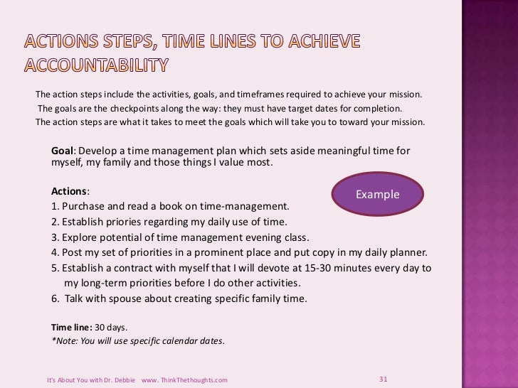 personal strategic plan sample