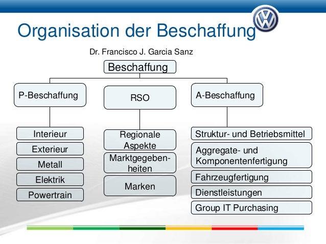 Volkswagen case