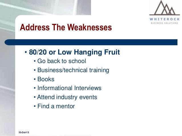 employee weakness examples