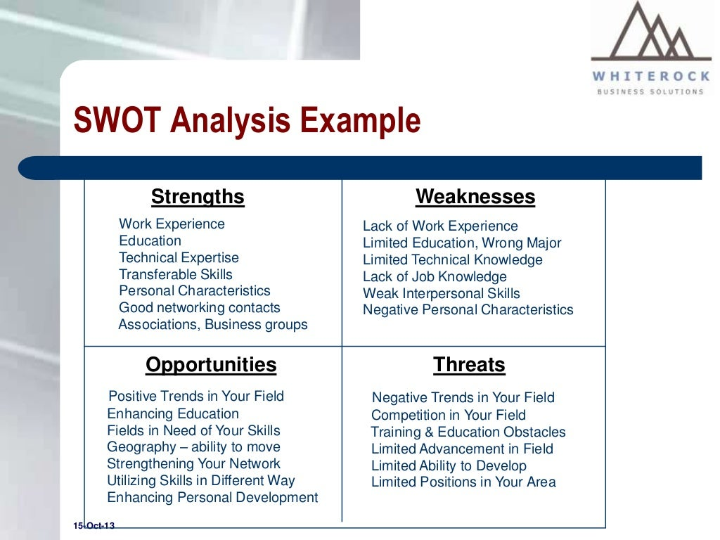 Mrs. Fields SWOT Analysis, Competitors & USP