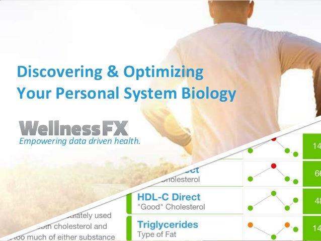 Empowering data driven health.Discovering & OptimizingYour Personal System Biology
