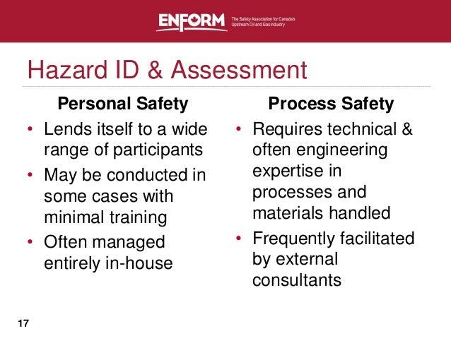 Process Safety Standards