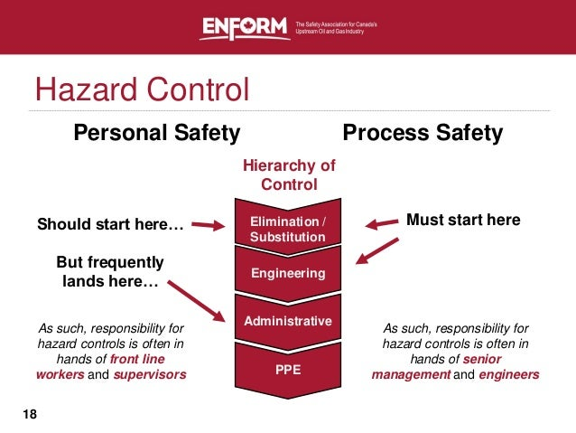 Enform oil and gas safety: Process safey vs. personal safety