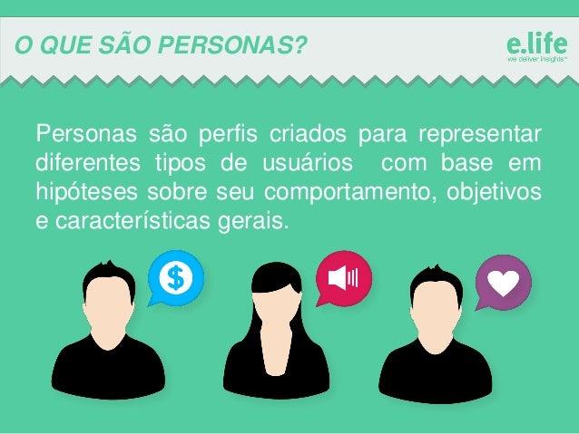 Personas - Quem fala com as marcas nas redes sociais? Slide 2