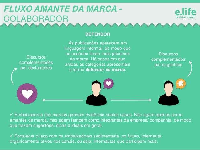 FLUXO AMANTE DA MARCA COLABORADOR DEFENSOR  Discursos complementados por declarações  As publicações aparecem em linguagem...