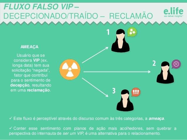 FLUXO FALSO VIP – DECEPCIONADO/TRAÍDO – RECLAMÃO  AMEAÇA Usuário que se considera VIP (ex. longa data) tem sua solicitação...