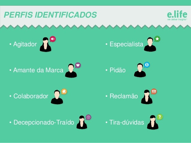 PERFIS IDENTIFICADOS  • Agitador  • Especialista  • Amante da Marca  • Pidão  • Colaborador  • Reclamão  • Decepcionado-Tr...