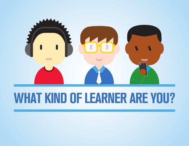 what kind of learner are you Learning style quiz - what kind of learner are you what type of learner are you study tips for each learning style - duration: 8:49.