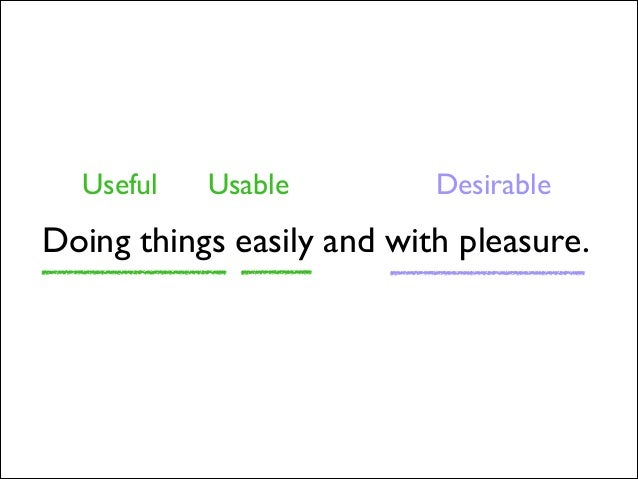 Useful Usable Desirable Doing things easily and with pleasure.