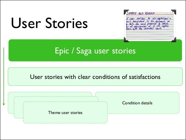 Condition details User Stories Epic / Saga user stories Theme user stories User stories with clear conditions of satisfact...
