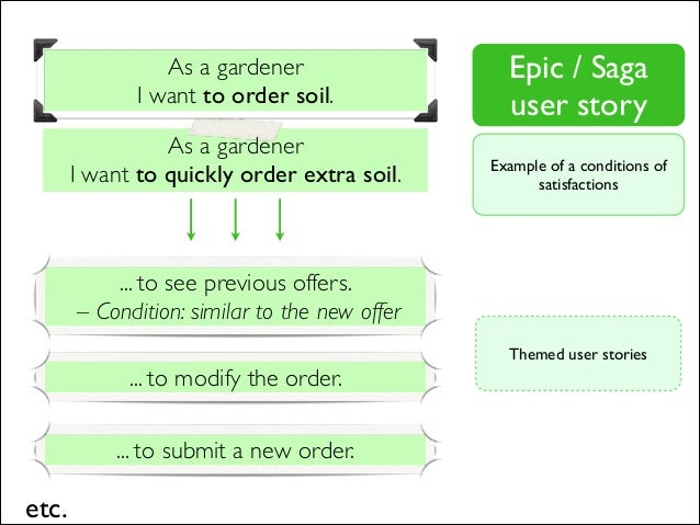 User Story Template User Stories Personas Scenarios User Stories