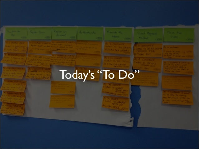 """Today's """"To Do"""""""