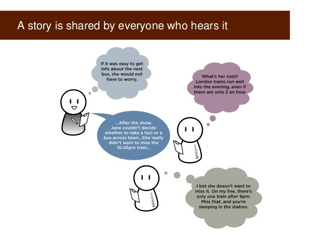 A story is shared by everyone who hears it