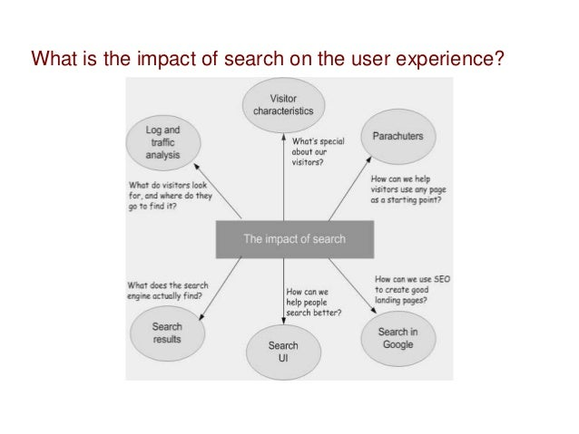 What is the impact of search on the user experience?