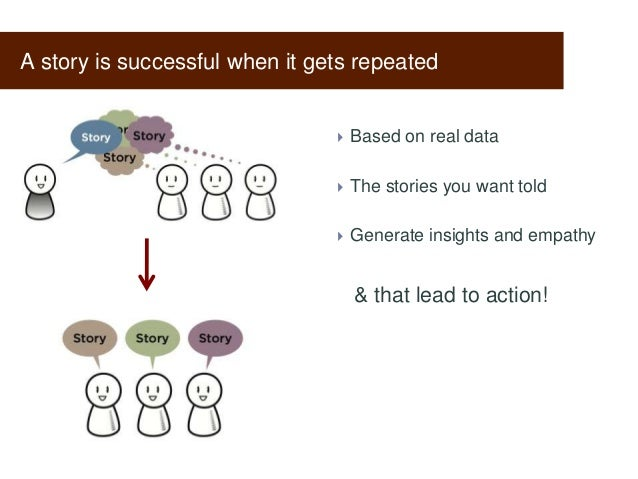 Persona Stories: Weaving together quant & qual for a richer picture
