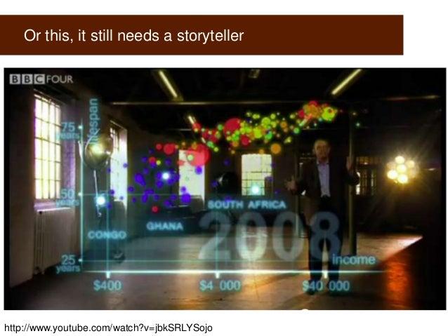 Or this, it still needs a storyteller  http://www.youtube.com/watch?v=jbkSRLYSojo