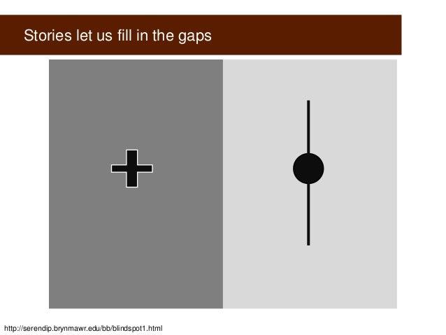 Stories let us fill in the gaps  http://serendip.brynmawr.edu/bb/blindspot1.html