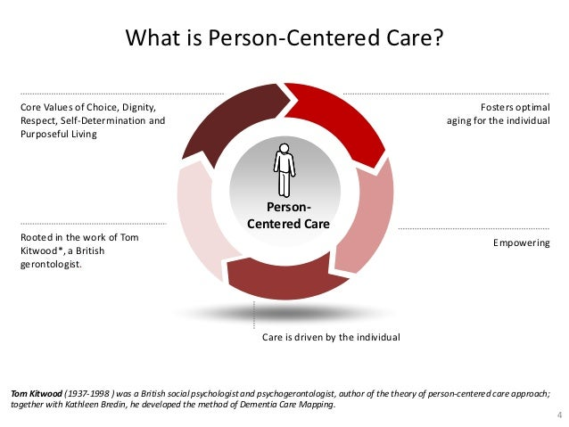 essay on patient centred care This essay is based on the case study of a patient named as mrs ford it will be written as a logical account, adopting a problem solving approach to her c.