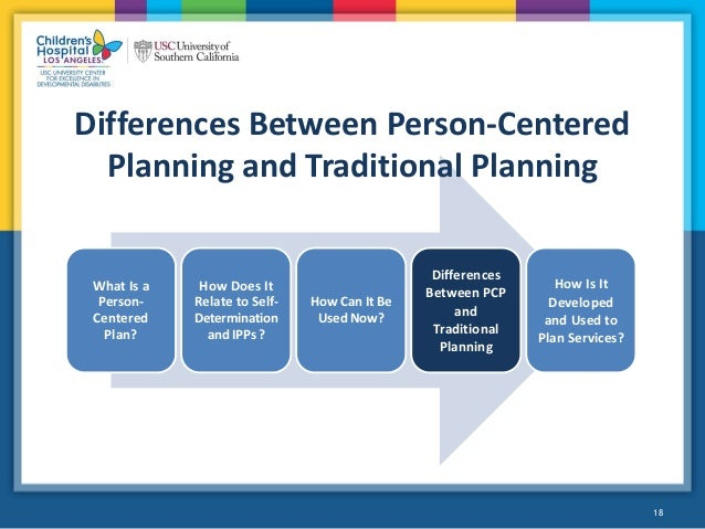 how to write a person centered individual plan