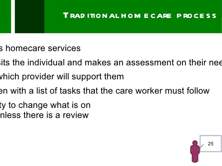 Trad itional h om e care p roce s ss homecare servicessits the individual and makes an assessment on their neewhich provid...