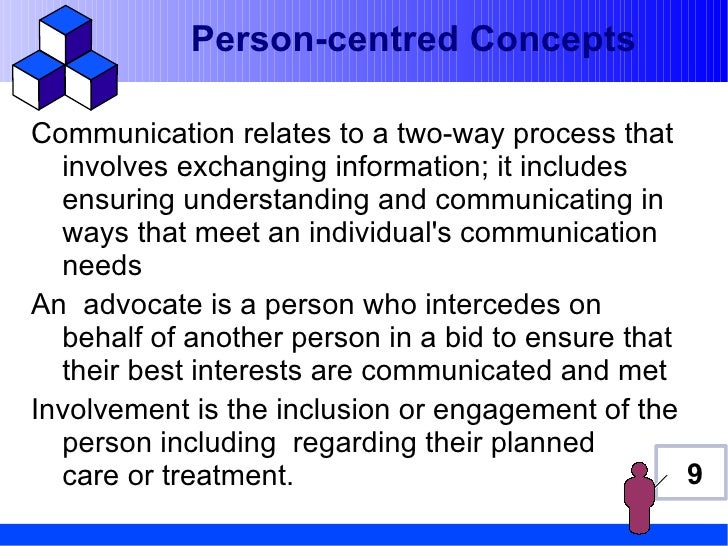 Person-centred ConceptsCommunication relates to a two-way process that  involves exchanging information; it includes  ensu...