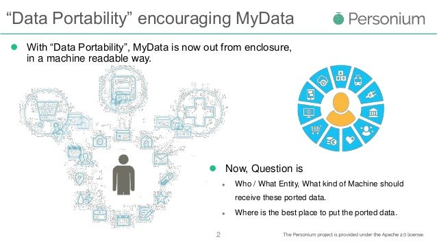 Personium - Open Source PDS envisioning the Web of MyData Slide 2