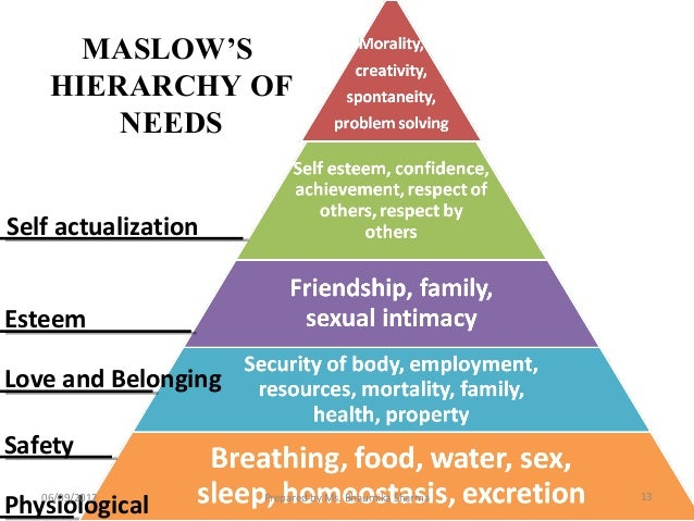 self-actualization maslow essay