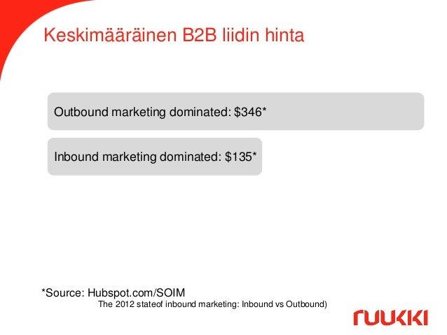 Keskimääräinen B2B liidin hinta  Outbound marketing dominated: $346*  Inbound marketing dominated: $135*  *Source: Hubspot...