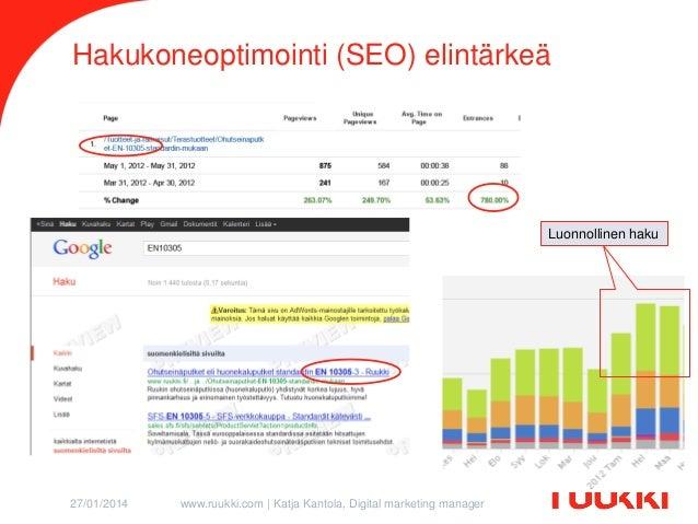 Hakukoneoptimointi (SEO) elintärkeä  Luonnollinen haku  27/01/2014  www.ruukki.com   Katja Kantola, Digital marketing mana...