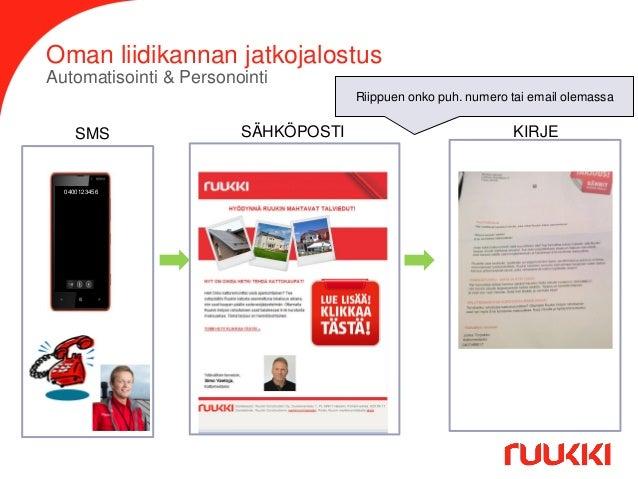 Oman liidikannan jatkojalostus Automatisointi & Personointi Riippuen onko puh. numero tai email olemassa  SMS  0400123456 ...