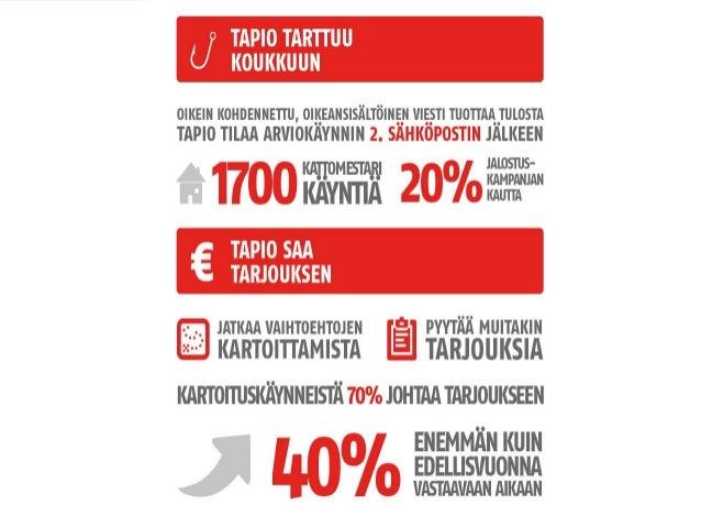 Personointi ja markkinoinnin automatisointi   case rautaruukki 28.1.2014