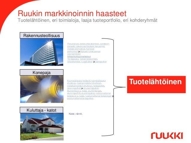 Ruukin markkinoinnin haasteet Tuotelähtöinen, eri toimialoja, laaja tuoteportfolio, eri kohderyhmät Rakennusteollisuus Per...