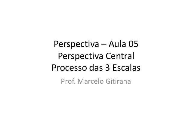 Perspectiva – Aula 05 Perspectiva Central Processo das 3 Escalas Prof. Marcelo Gitirana